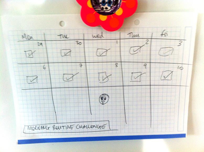 user interface designer tick list competed